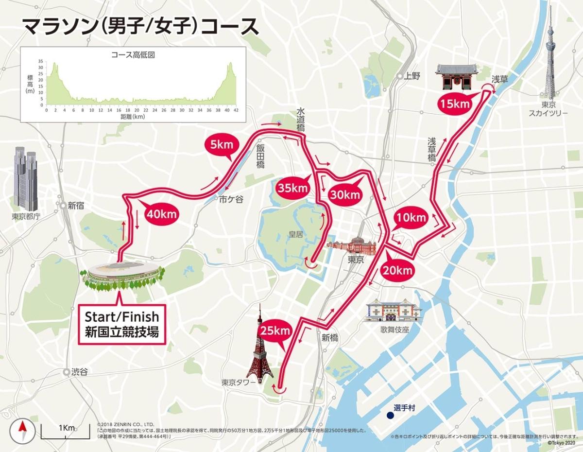 東京奧運馬拉松賽道出爐